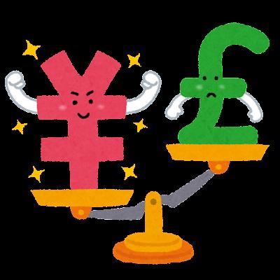 円高ポンド安のイラスト