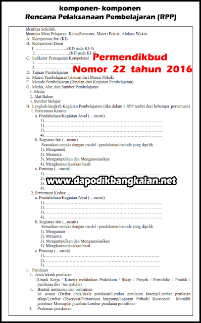 komponen Rencana Pelaksanaan Pembelajaran (RPP)