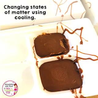 Changing states of matter. Teach this fun experiment to Year 3 students with this downloadable lesson plan, worksheets, posters and more.