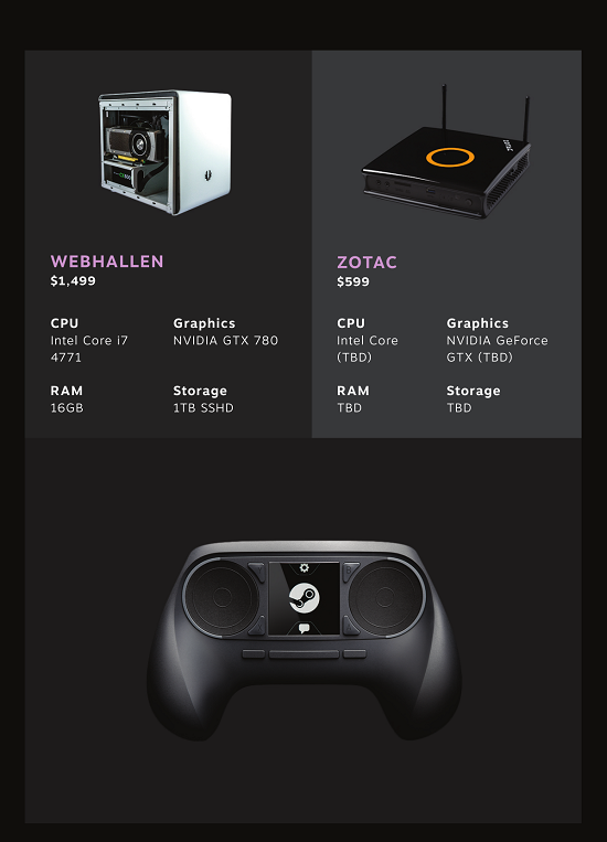 Steam Machines, Valve, support for Steam Machines, new tech,
