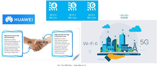 Wi-Fi 6 (a.k.a. 802.11ax) and other Wi-Fi enhancements