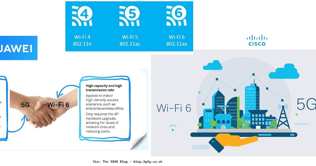 The 3G4G Blog: Wi-Fi 6 (a k a  802 11ax) and other Wi-Fi enhancements