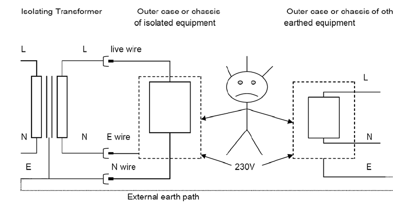 Diagram Swith For Diagram Safety Isolating Transformer
