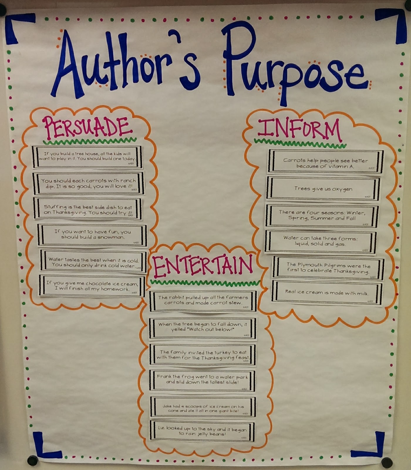 First Things First All About Author S Purpose