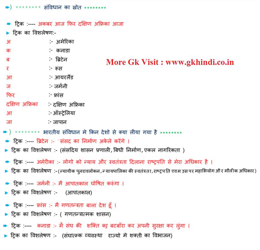 Rajasthan Gk Book Hindi Pdf