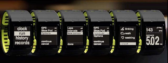 GPS Systems Of 2014 - A Look At The Best Brands and Models
