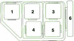 bmw fuse box diagram fuse box bmw 1994 318is diagram. Black Bedroom Furniture Sets. Home Design Ideas