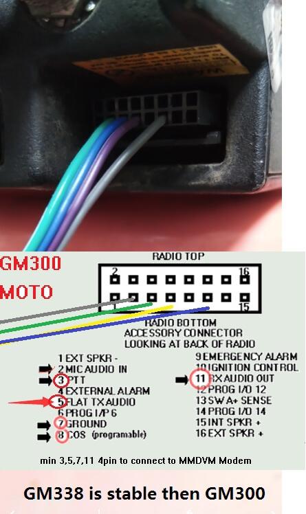 JumboSPOT official website: Connect new MMDVM Modem to GM300