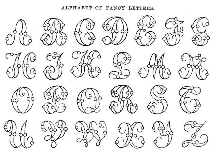 Reading roses prose alphabet of fancy pearl letters for Fancy alphabet letter templates
