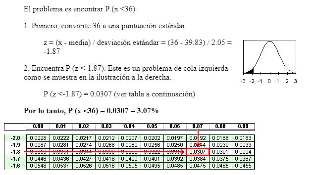 ejercicio de estadística resuelto ejemplo