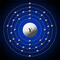 İtriyum atomu ve elektronları