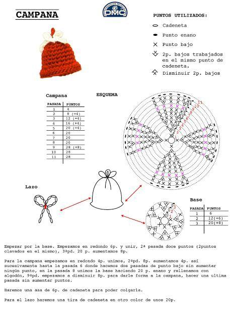 Creaciones mariganchillo patrones de adornos navide os - Adornos navidenos ganchillo patrones ...