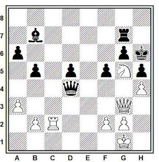 Posición de la partida de ajedrez Poluljahov - Tunik (URSS, 1991)