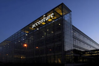 Accenture Exclusive Recruitment Drive for Freshers: 2015 / 2016 Batch