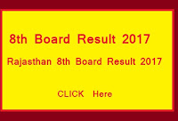Rajasthan 8th Board Result 2017