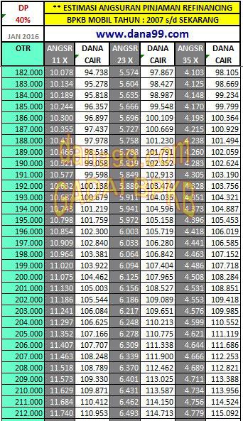 Simulasi Angsuran 4e-2007-up-dp40-Buana Finance