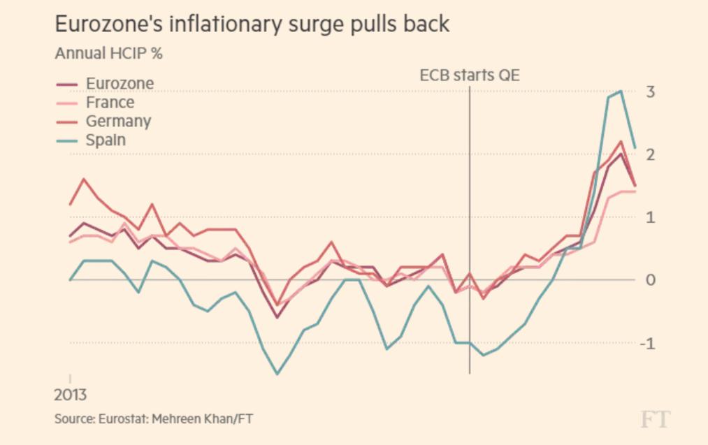 egypts headline inflation surges - 1013×637
