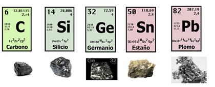 Quimica grupos de la tabla peridica y el carbono carbono c es un elemento de aleacin principal en los aceros uso mas importante se debe al poder calorfico de los hidrocarburos que forma y se urtaz Image collections