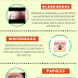 Types of Acne: Blackhead, Whitehead and Pimple