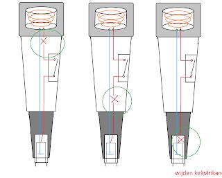 Cara terlengkap memperbaiki MIC / Mikrophone kabel dengan sangat mudah