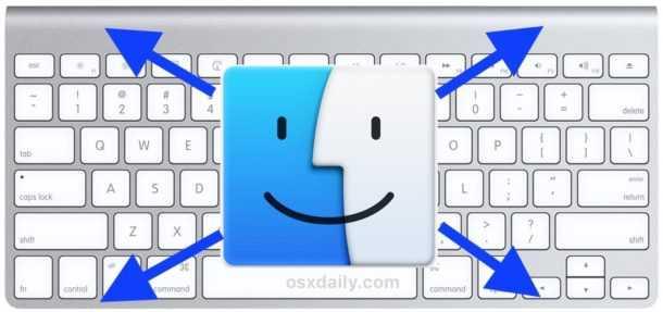 Mengenal Lebih Banyak Fungsi Tombol Shortcut Keyboard Pada MS Office