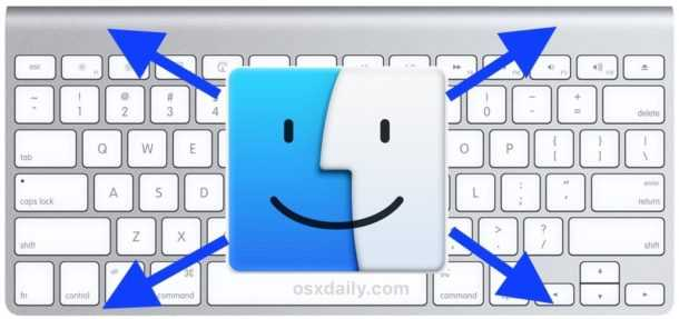 shortcut keyboard, shortcut keyboard windows, shortcut keyboard windows 10, shortcut keyboard windows 7 bahasa indonesia, shortcut keyboard yang digunakan untuk mencetak dokumen adalah, shortcut keyboard yang digunakan untuk membuat teks rata kiri adalah, Fungsi Tombol Shortcut Keyboard Pada MS Office.