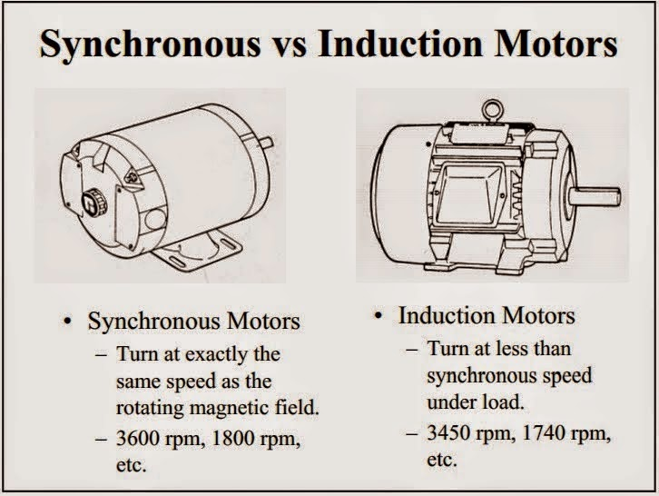 synchronous motor wiring diagram