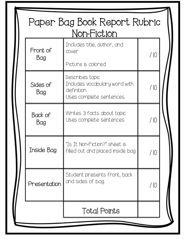 Parts of an essay and their definitions