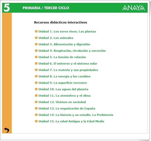 http://www.ceipjuanherreraalcausa.es/Recursosdidacticos/QUINTO/datos/02_Cmedio/datos/05rdi/05recursos.htm