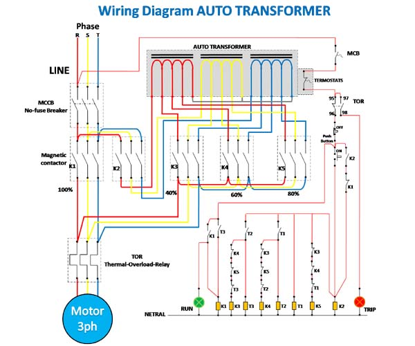 wiring diagram of starting motor with auto transformer (4 steps)