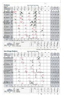 Mariners vs. Padres, 06-29-08