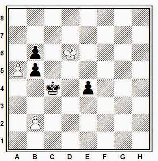 Estudio artístico de ajedrez compuesto por Leonid I. Kubbel (Leningradskaya Pravda, 1927)