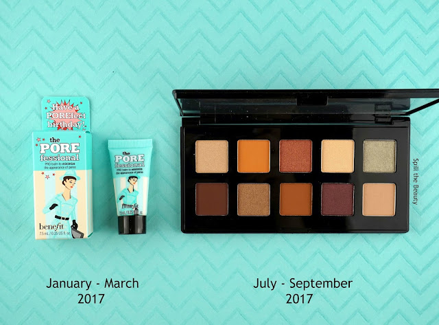 nyx happy birthday palette ulta birthday gift swatches review
