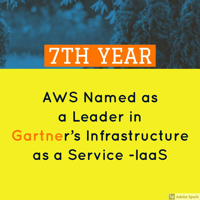 aws Iaas leader in the market