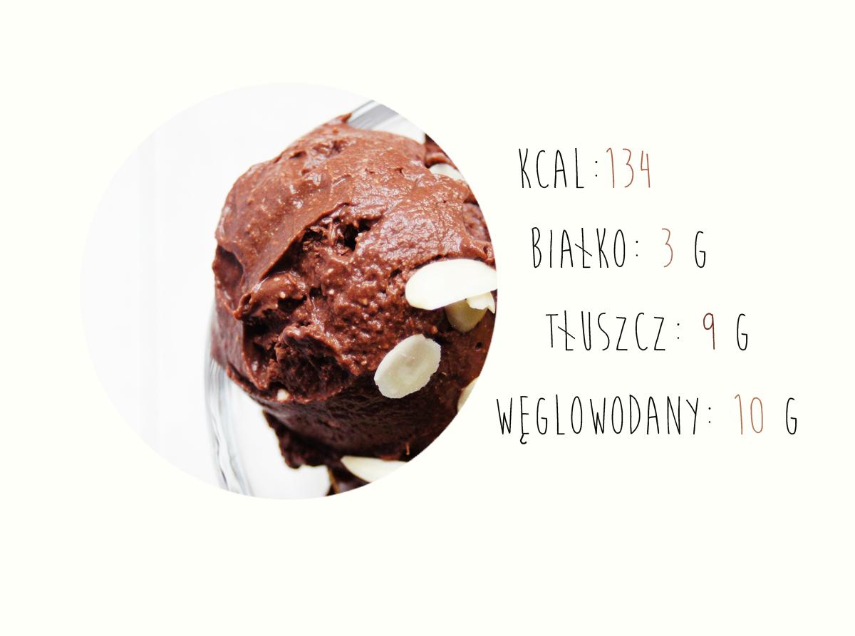 kalorie, makroskładniki, zdrowe lody, lody czekoladowe, awokado, wegańskie lody