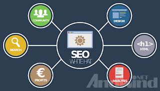 Cara membuat Link Building Untuk blog