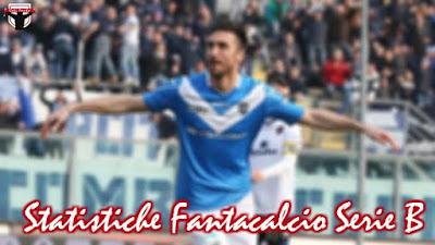 Statistiche fantacalcio Serie B