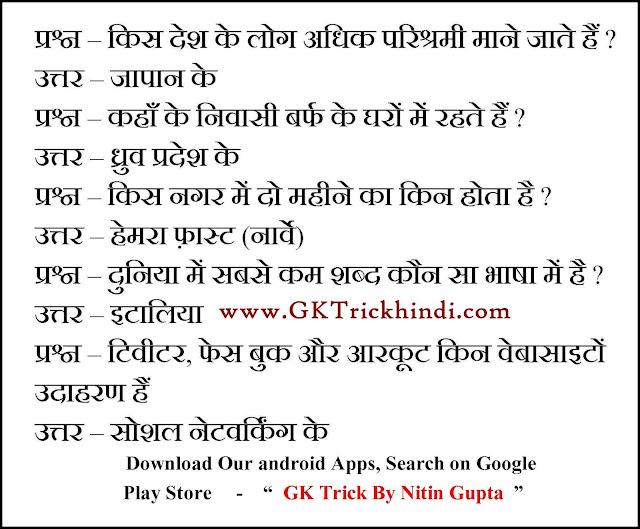 Bhoogol GK in Hindi