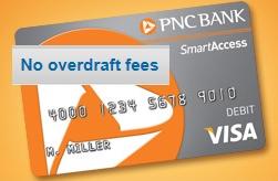 RCGILTNER Services, Inc : PNC SmartAccess Markets