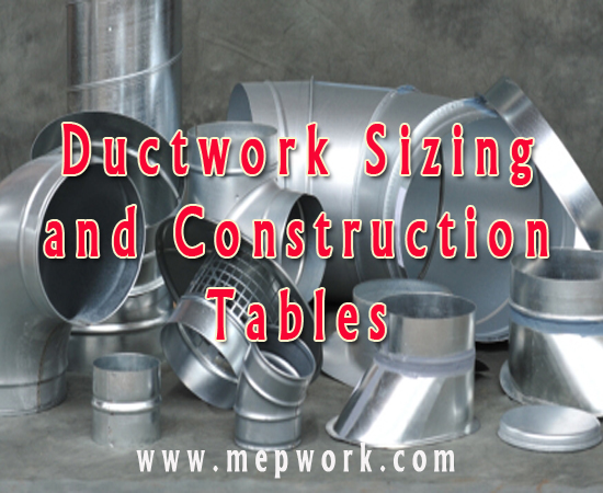 Duct Sizing and Construction Tables According to SMACNA - PDF