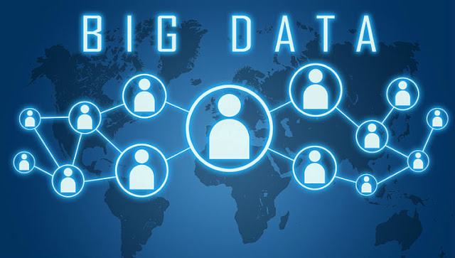 big data and anlytics