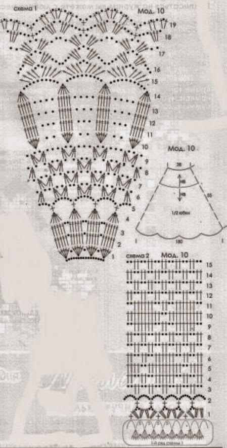 Falda calada al crochet con patrón | Crochet y Dos agujas - Patrones ...