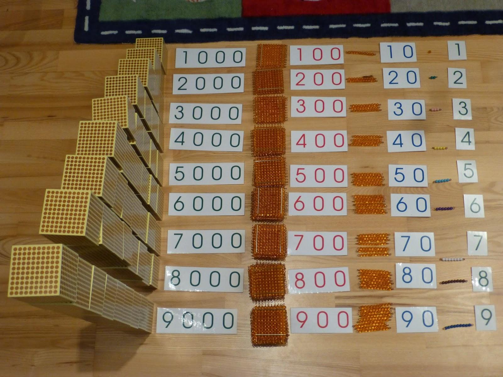 Family Fecs Montessori Activity The 45 Layout Beads
