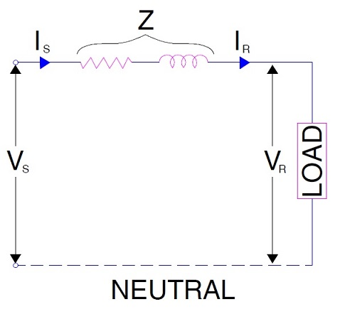 short-transmission-line-ABCD-Parameters