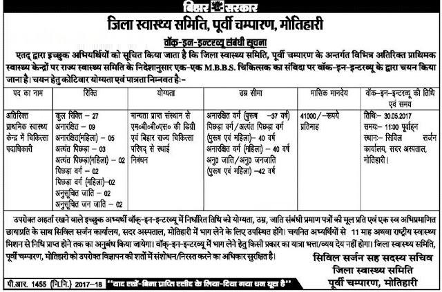 District Health Society Champaran