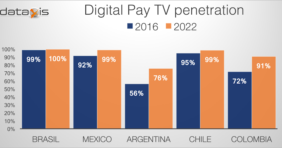 Digital tv penetration, black docs shemale