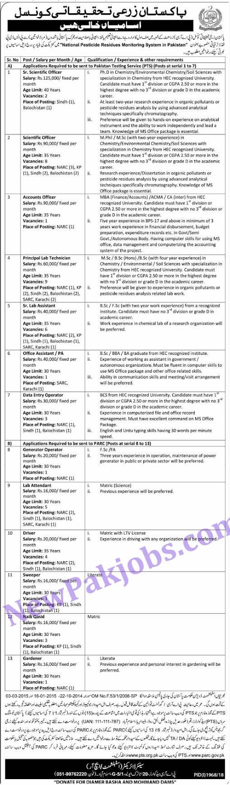 Pakistan Zarai Tehqiqati Council Jobs 02 November 2018