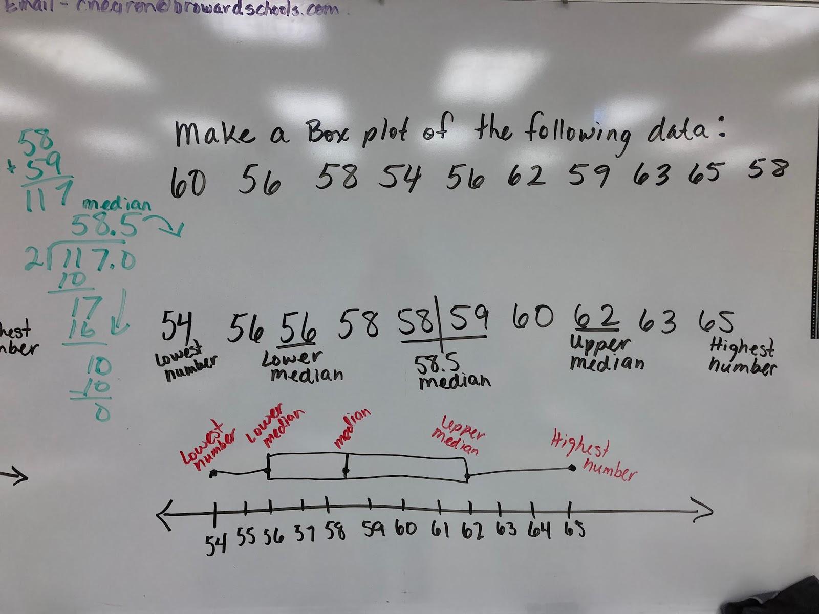 Mrs Negron 6th Grade Math Class Lesson 16 3 Box Plots