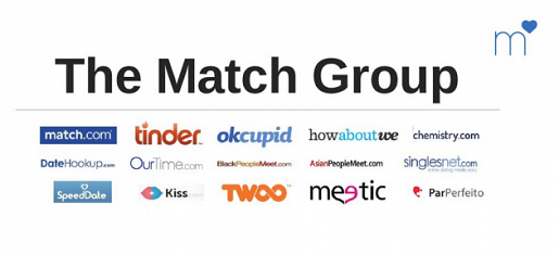 match-group