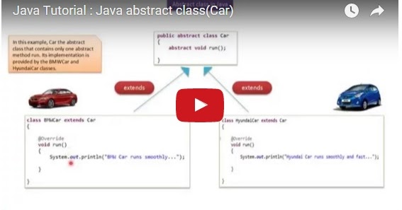Java ee java tutorial java abstract class car for Object pool design pattern java